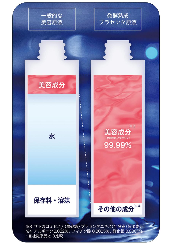 発酵熟成プラセンタ美容原液